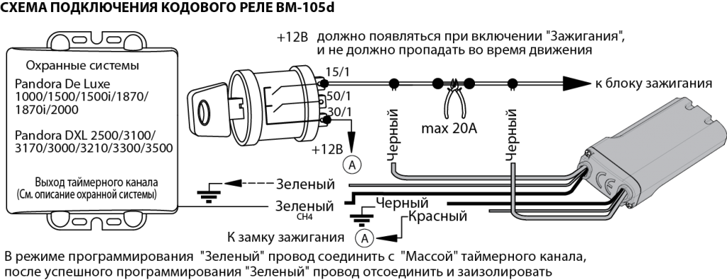 вольтметр-амперметр