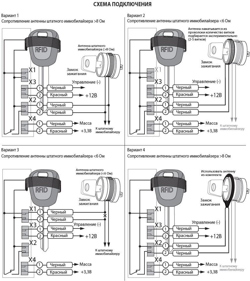 Кодовый обходчик штатного иммобилайзера DI-03.
